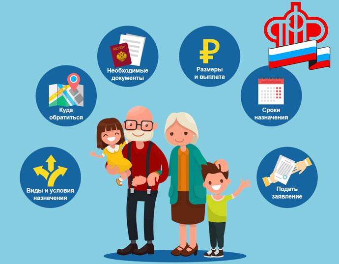 Порядок оформления пенсии в ПФР