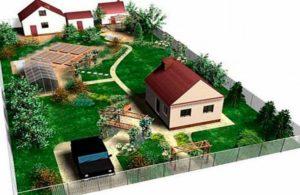 Строения на земельном участке