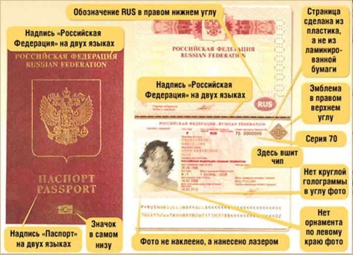 Из чего состоит паспорт